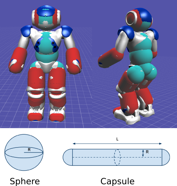 https://developers.softbankrobotics.com/sites/default/files/repository/56_html_nao/_images/motion_collision_shape.png