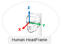 /sites/default/files/repository/64_rst_pepper/_build/html/_images/human_head_frame.png